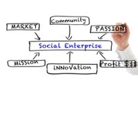 Take the CSC's NL Social Enterprise Survey!